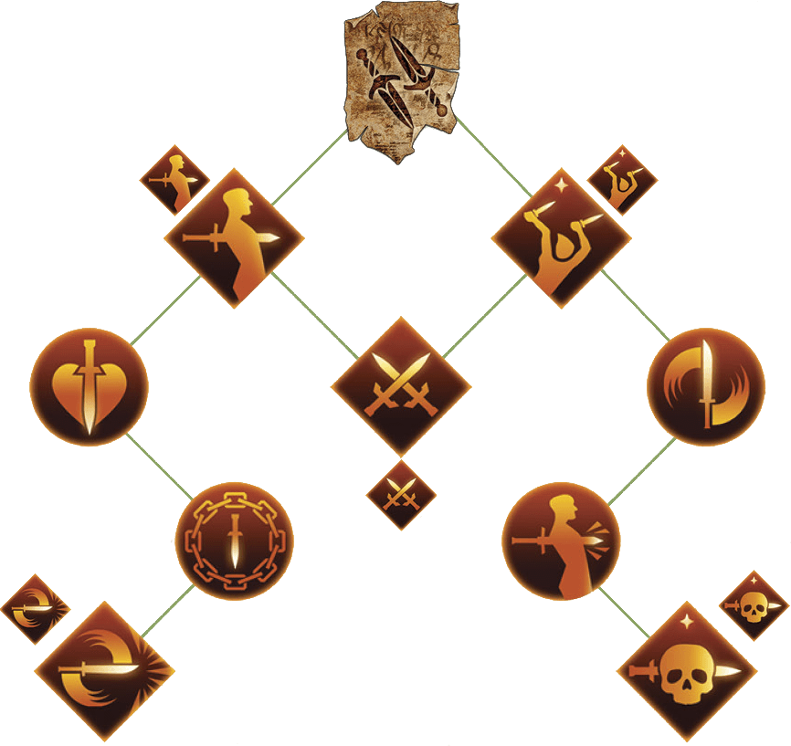Double_Dagger_Ability_Tree.png