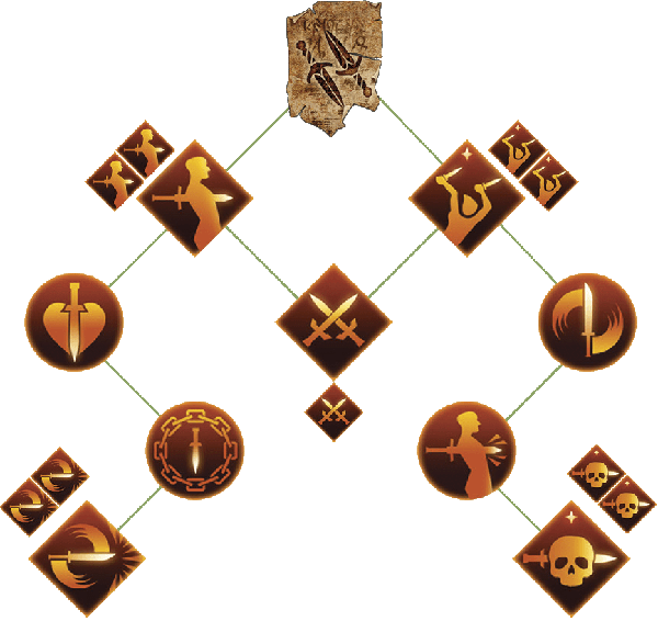 /file/Dragon-Age-3/Double_Dagger_Ability_Tree_Updated_Small.png